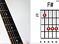 How to Play F Major on Guitar | BahVideo.com