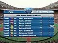 Zuzana Hejnova Wins at 53 29 Seconds in Paris - from Universal   BahVideo.com
