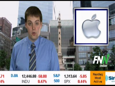 Citigroup Raises Apple Price Target to 450  | BahVideo.com